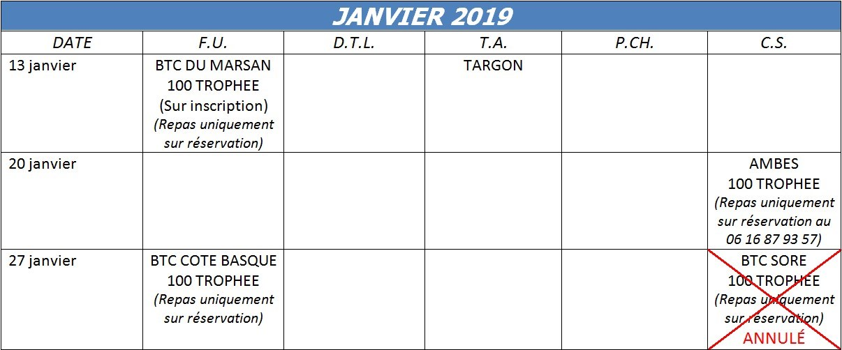 Concours Calendrier.Calendriers Annuels Ball Trap Aquitaine