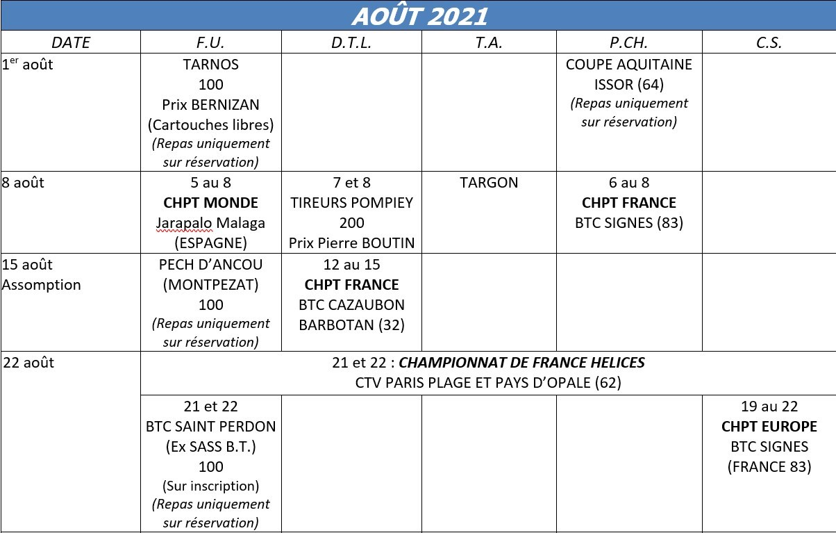 Calendrier Ball Trap De Campagne 2022 Calendriers annuels   Ball Trap Aquitaine